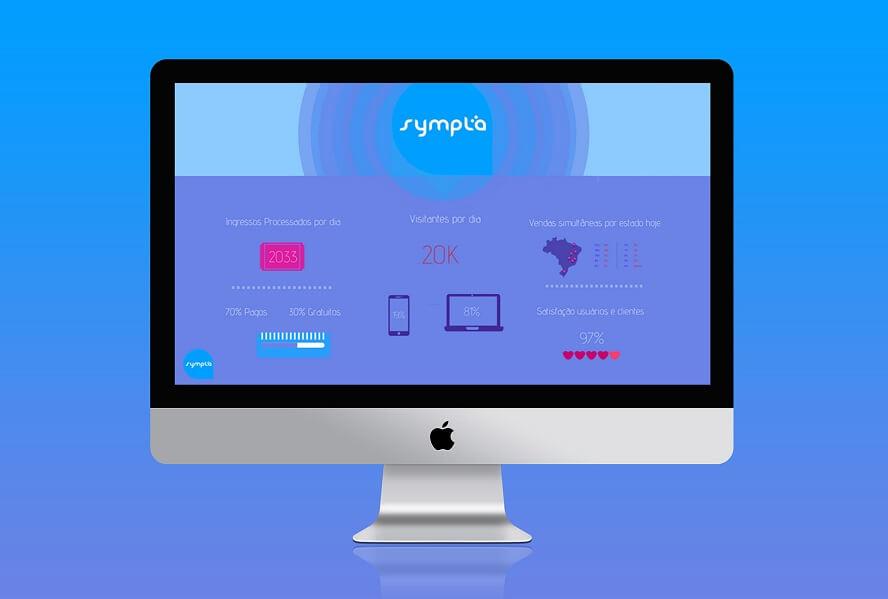 Promocode Sympla